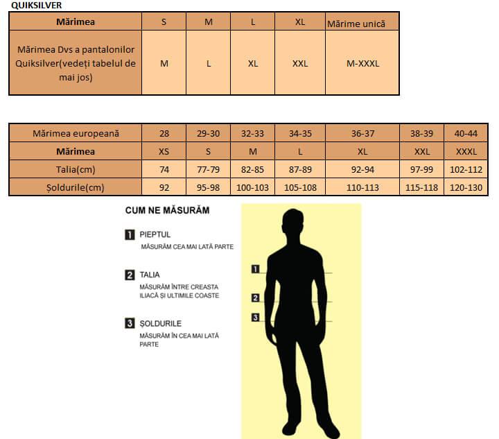 Tabel cu mărimi