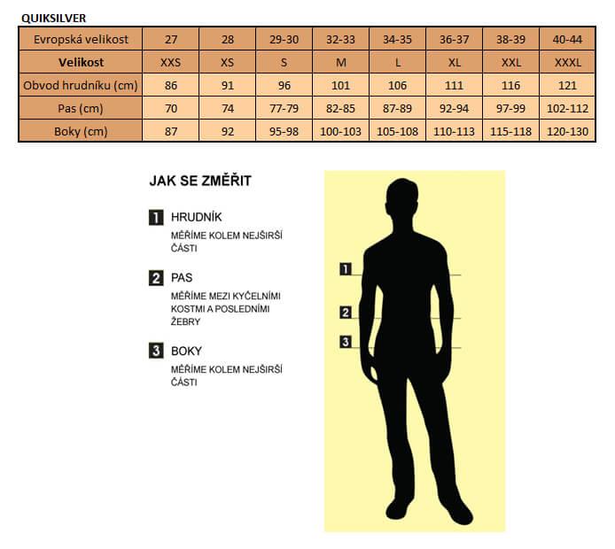 Tabulka velikostí