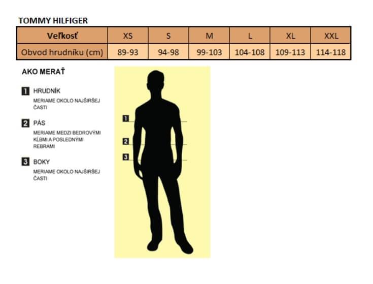 Tabuľka veľkostí