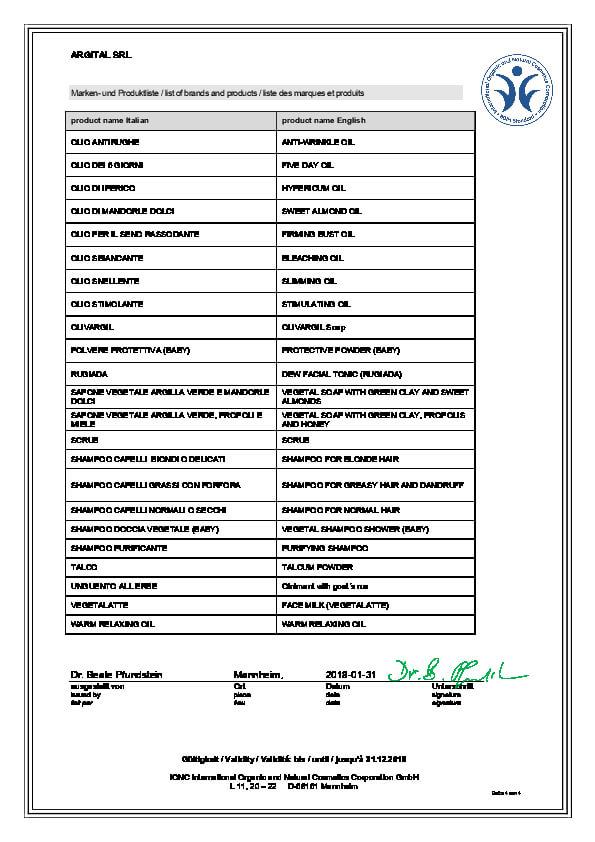 Certifikát BDIH