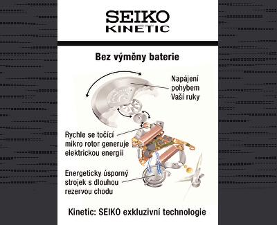Kinetic SRN051P1