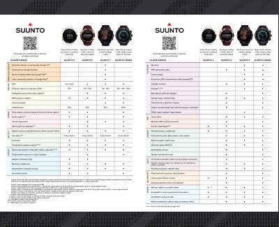 5 G1 All Black SS050299000 - SLEVA