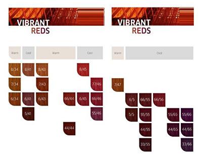 Vopsea de păr permanentă Koleston Perfect ME™ Vibrant Reds 60 ml