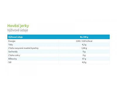KetoDiet sušené maso - Hovězí jerky 3 x 30 g