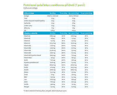 Proteinová palačinka s vanilkovou příchutí 7 x 27 g