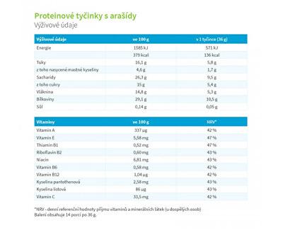 Proteinové tyčinky s arašídy 14 ks