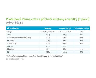 Proteinová panna cotta s příchutí smetany a vanilky (7 porcí)