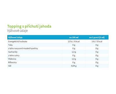 Topping s jahodovou příchutí 50 ml
