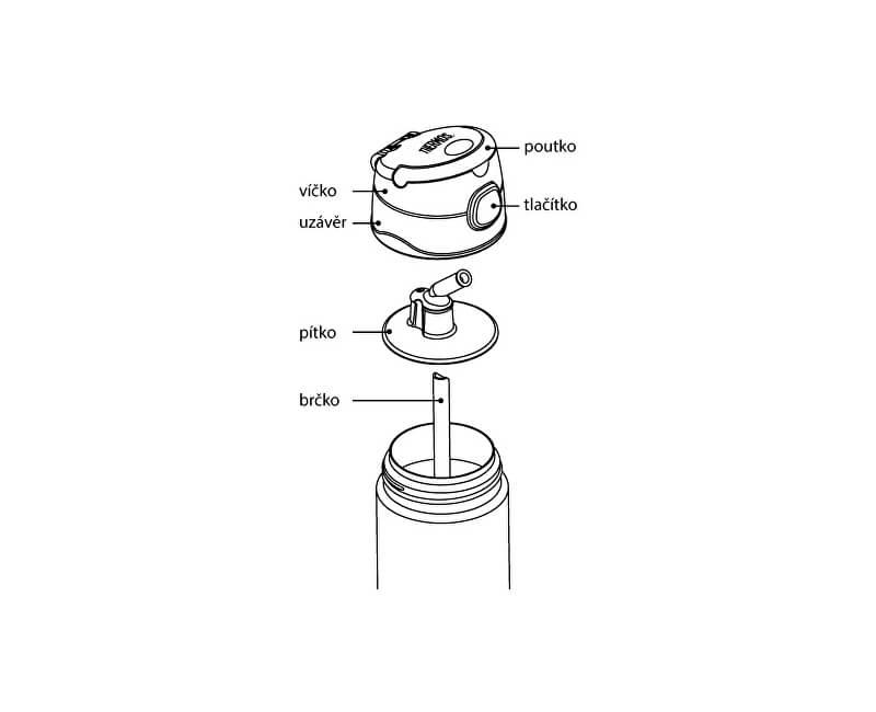 Thermos FUNtainer Detská termoska so slamkou - kvety 355 ml ... 3473e527e5d