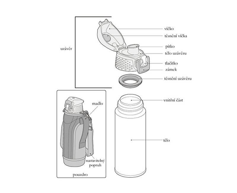 Thermos Sport Hydratační termoska - černá 1 l. Doprava zdarma. Novinka 5805c6e546d